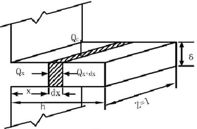 """LED行业中的传热学问题之一——""""热阻""""概念被滥用"""