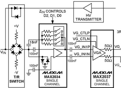 超声接收机VGA输出参考噪声和增益的优化