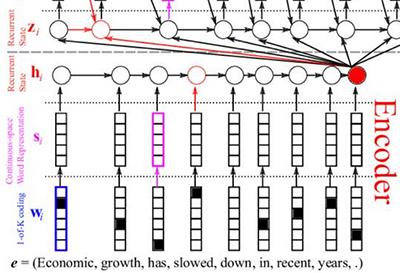 六种方法解决LSTM循环神经网络中的超长序列问题