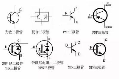 一文读懂三极管的符号、分类及如何判断极性