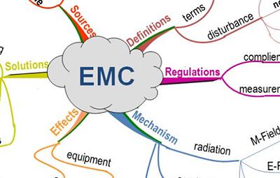 在严格的时间、规模和成本限制下解决常见的EMC挑战