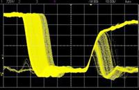 用于宽带测量的数字化仪或示波器——关注的理由?