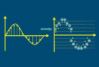 实现波形的采集和重构,波形重构的方法比较