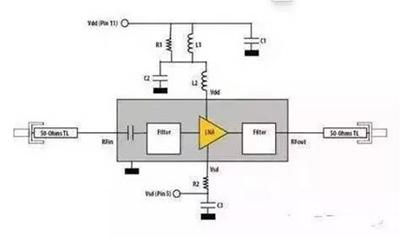 谈谈射频电路设计,再奉上五条经验