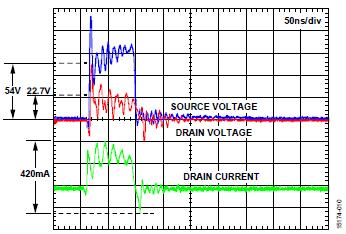 利用ADG5412F解决模拟输入的IEC系统保护