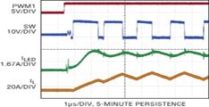 20A LED 驱动器提供准确度为 ±3% 的满标度电流检测以适合多种应用