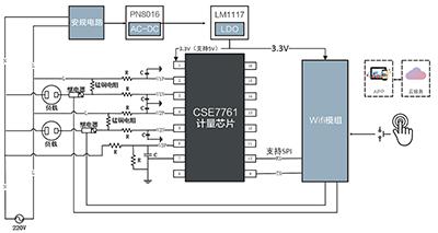 智能电器漏电保护,这样设计更靠谱