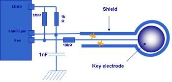 怎么理解电磁炉中电容式触控的原理?看完文章恍然大悟