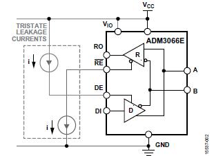 ADM3066E支持完全热插拔,可实现无毛刺的PLC模块插入