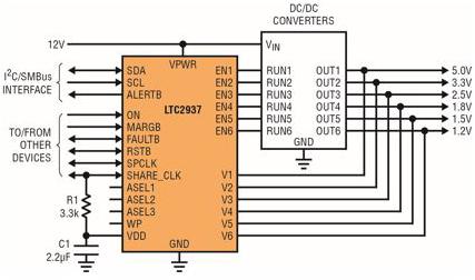 怎样简化电源系统排序和监察?