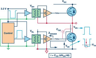 工业电机驱动中的栅极驱动和电流反馈信号隔离