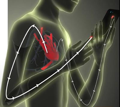 手机都能测心电图了,看MTK如何在60秒内测量6项生理数据