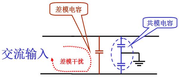详读EMC的共模干扰与差模干扰以及抑制方法