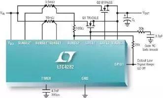 如何实现电动汽车电源控制和遥测?