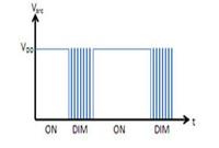 结合LED照明的电容式感应设计方案