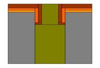 简单分析PCB孔无铜以及改善方法