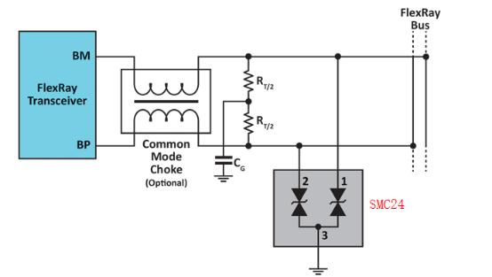 汽车电子常用EMC保护方案集
