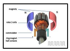 探讨基于电流纹波的电动车窗位置的准确性判断方法