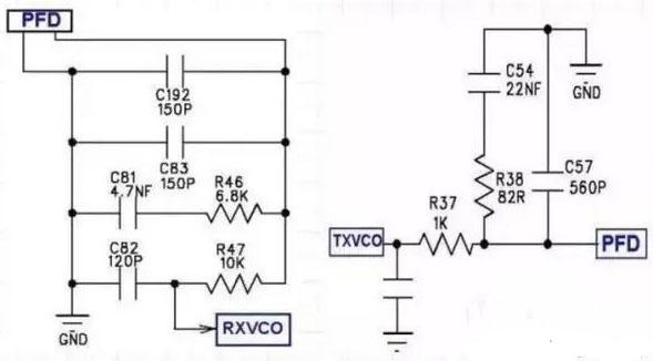 详细解析基于射频电路中各典型功能模块