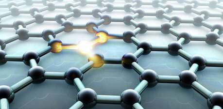 简单解析锂电池负极存在的四大问题