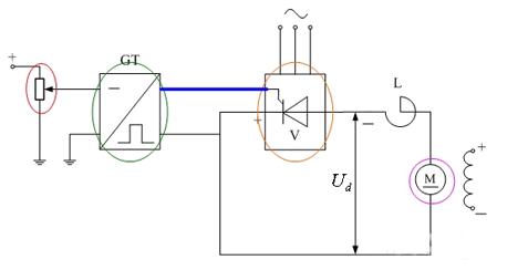 详细解读可控直流电源有哪几种?