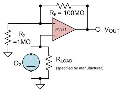 运算放大器:高精度和高速度为何能影响功耗的量级?