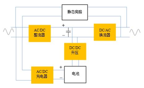DC/DC换流器组合设计:可降低系统成本、组件数量和尺寸