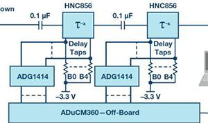 如何超出ADC采样带宽?妙招在手,轻松实现