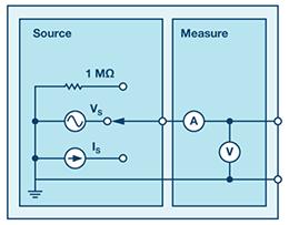 什么是信号源测量单元?