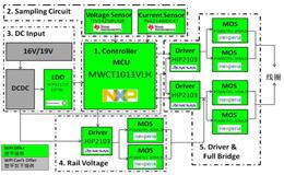 大联大世平集团推出基于NXP产品的15W单线圈定频无线充电解决方案