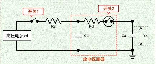 深度解析电容器的ESD耐性