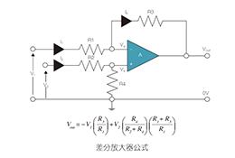 运放电路超高精度电阻使用:匹配和稳定的重要性