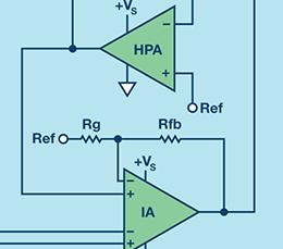 支持超低功耗物联网节点信号处理设计的ECG前端IC