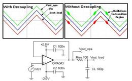 采用去耦和不采用去耦缓冲电路差异