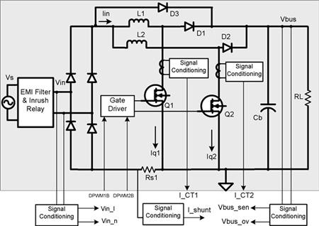 示波器真的是调试模拟电源最好工具?