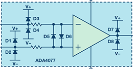 运算放大器电源上电时序导致的风险分析