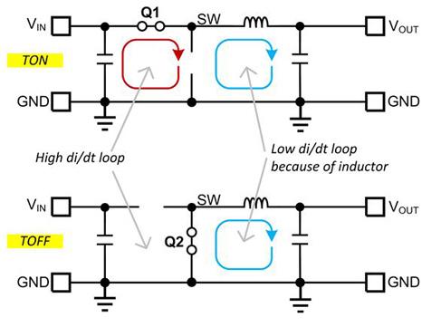 分享降压转换器和Fly-Buck转换器设计技巧