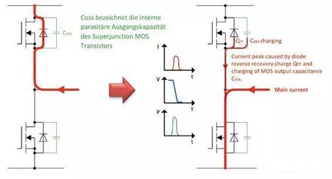 用于高效电源转换器的全新电路拓扑