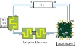 高速串行链路仿真工具对信号完整性有很大的作用