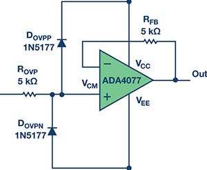运算放大器输入过压保护:箝位与集成
