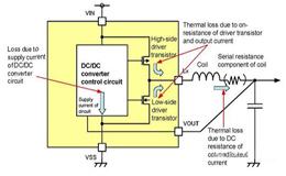 提高轻负载时效率,降低IC消耗电流的几种方法