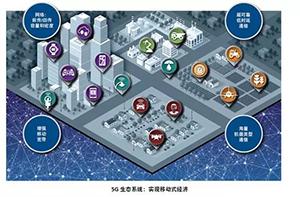 5G正在改变全球射频前端技术的发展景观