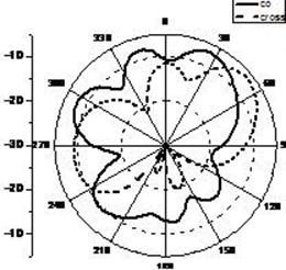 多层LCP技术的毫米波段超宽带槽天线设计