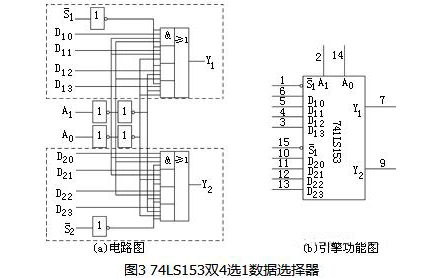 解析多路选择器的工作原理及电路实现