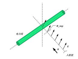 24GHz微波雷达天线的极化方式选择