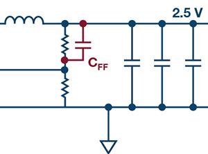 FPGA的电源管理