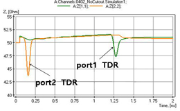 解析高速电路设计中耦合电容的重要性