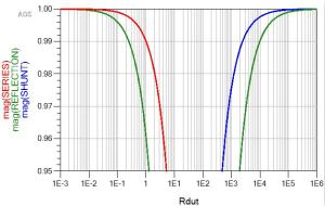 改进不理想的电容、电感和DC/DC阻抗测量