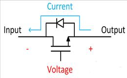 如何保护你的系统不受反向电流的影响?