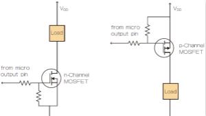 智能负载管理和负载电流感测